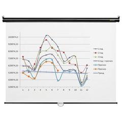 Экран проекционный DIGIS OPTIMAL-C, матовый, настенный, 160х160 см, 1:1