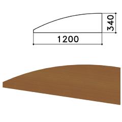"Экран-перегородка ""Монолит"", 1200х16х340 мм, цвет орех гварнери (КОМПЛЕКТ)"