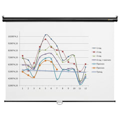 Экран проекционный настенный (160х160 см), матовый, 1:1, DIGIS OPTIMAL-C