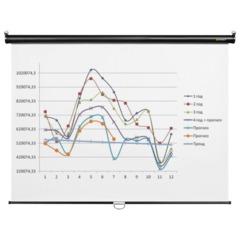 Экран проекционный DIGIS OPTIMAL-C, матовый, настенный, 200х200 см, 1:1